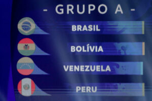 Group A Teams of Copa America 2019
